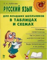 Русский язык для мл школьников в таблицах и схемах