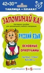 Запоминай-ка Рус язык Основные орфограммы Для уч-ся 1-5 кл запоминай ка русский язык морфологический разбор 3 5 кл