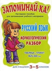 Запоминай-ка Русский язык Морфологический разбор 3-5 кл