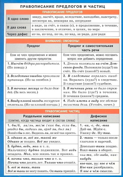 Правописание предлогов и частиц Правописание союзов Справочные материалы цена в Москве и Питере
