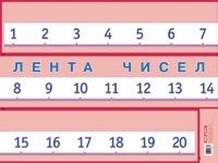 Лента чисел Наглядное пособие для начальной школы лента чисел наглядное пособие