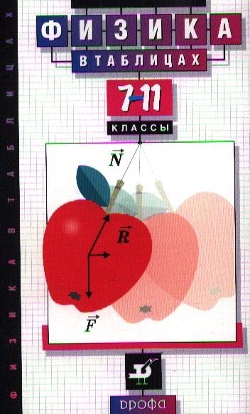 Орлов В. (сост.) Физика в таблицах 7-11 классы орлов в а физика в таблицах 7–11 классы справочное пособие