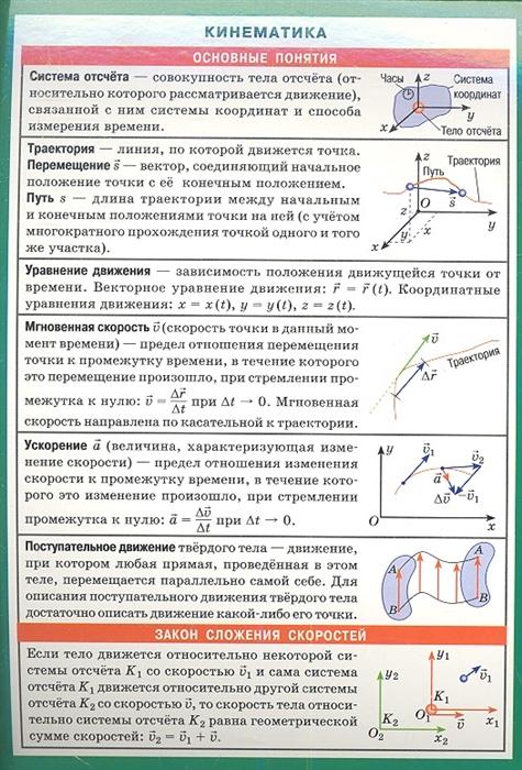 цены на Кинематика Справочные материалы  в интернет-магазинах