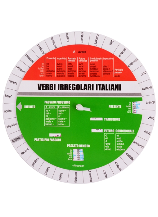 Итальянские неправильные глаголы