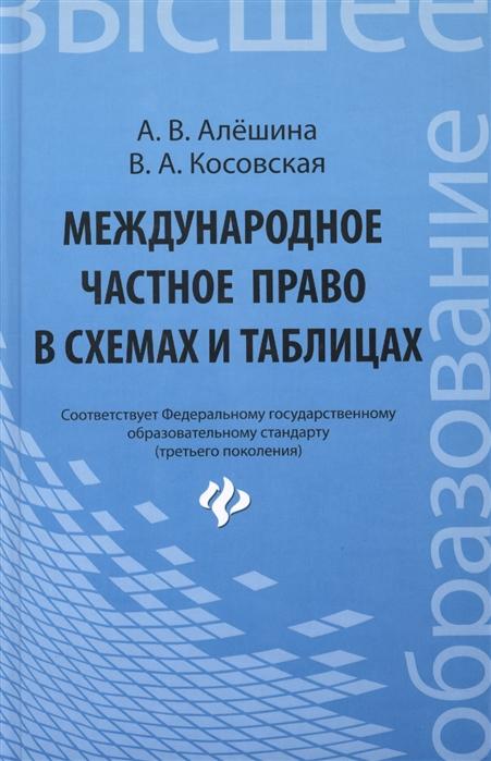 Алешина А., Косовская В. Международное частное право в схемах и таблицах алешина ирина поведение потребителей учебник
