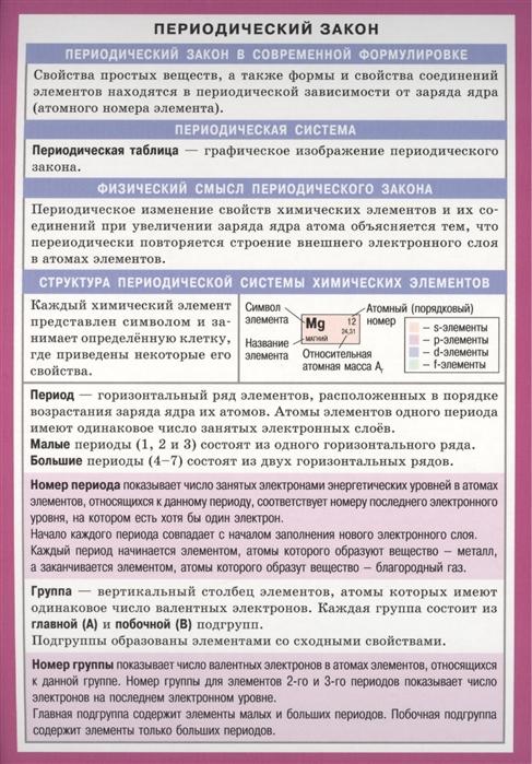 Периодический закон Справочные материалы менделеев д периодический закон