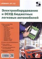 Электрооборудование и ЭСУД бюджетных легковых