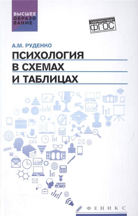 Руденко А. Психология в схемах и таблицах руденко а история психологии в схемах и таблицах