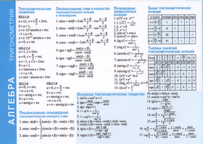 Справочные материалы Алгебра Тригонометрия