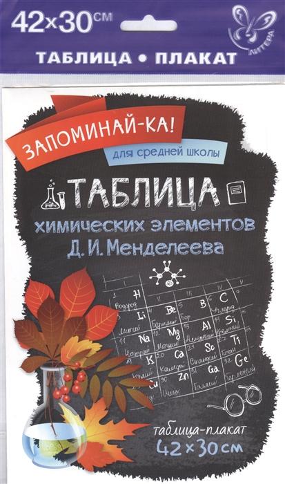 Таблица химических элементов Д И Менделеева Таблица-плакат таблица химических элементов д и менделеева