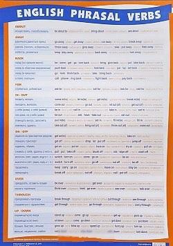 Английские фразовые глаголы Основные значения
