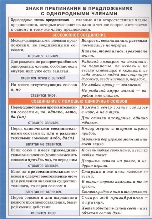 Русский язык Знаки препинания в предложениях с однородными членами