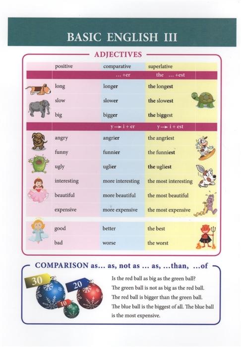 купить Ачасова К. (сост.) Basic English III Справочные материалы онлайн