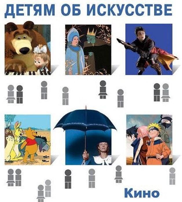 Кино Краткая история Как снимают кино
