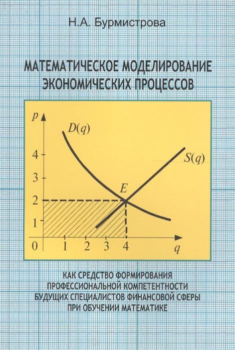Бурмистрова Н. Математическое моделирование экономических процессов как средство формирования профессиональной компетентности будущих специалистов финансовой сферы при обучении математике