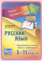 Русский язык. Орфограммы в корнях. Корни с чередованием. 5-11 классы. Таблица-плакат