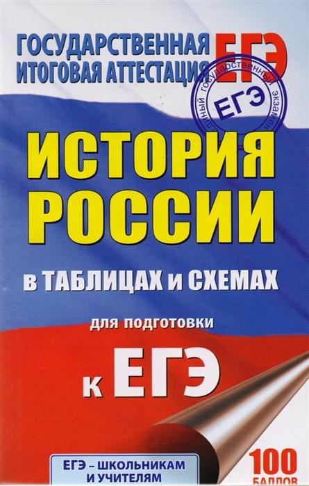 ЕГЭ История России в таблицах 10-11 классы