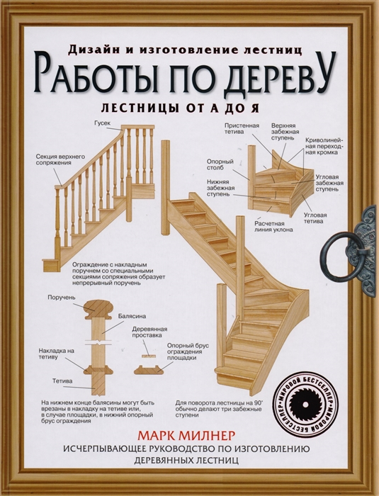 Милнер М. Работы по дереву Лестницы от А до Я