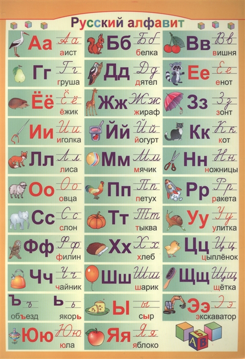 Справочные материалы Русский английский алфавит