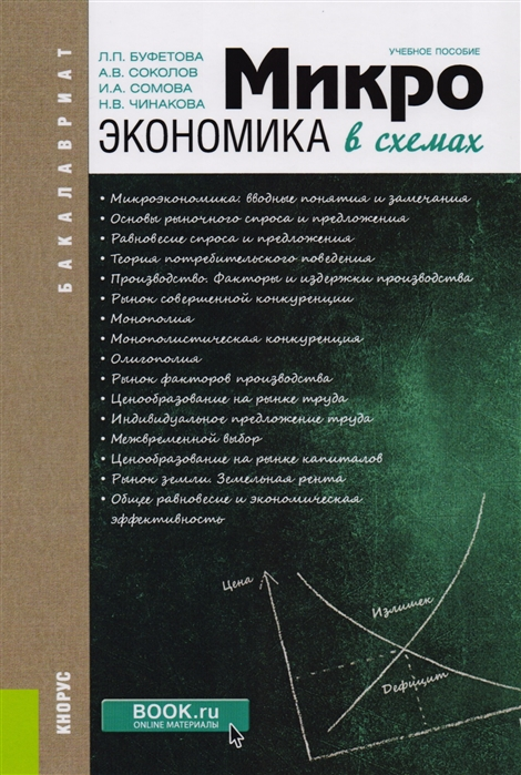 Буфетова Л., Соколов А., Сомова И., Чинакова Н. Микроэкономика в схемах Учебное пособие