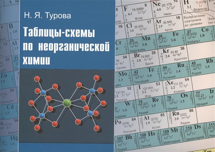 Турова Н. Таблицы-схемы по неорганической химии практикум по неорганической химии