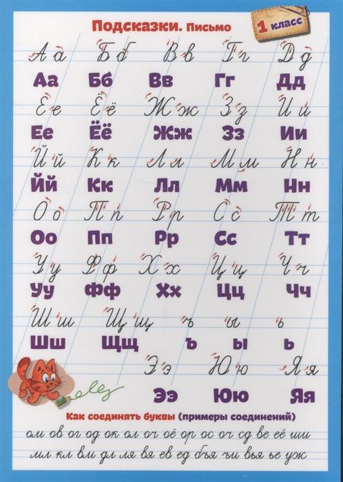 купить Красницкая А. (сост.) Справочные материалы Подсказки Письмо Математика 1 класс онлайн