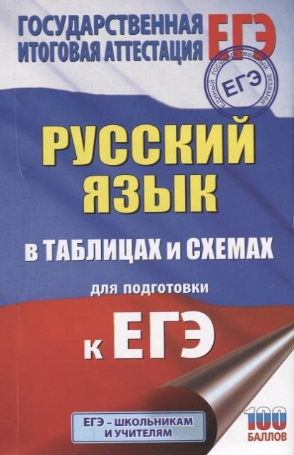 Текучева И. ЕГЭ Русский язык в таблицах и схемах для подготовки к ЕГЭ цены онлайн