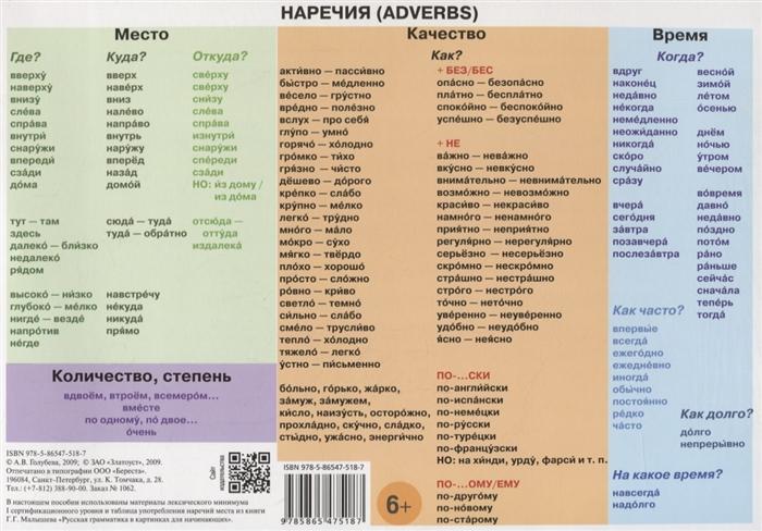 Голубева А. Учебная грамматическая таблица Наречия