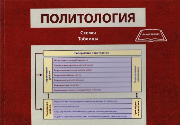 Политология Схемы таблицы Учебно-методическое пособие для студентов вузов