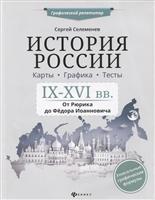 История России. 9 - 16 вв. От Рюрика до Федора Иоанновича