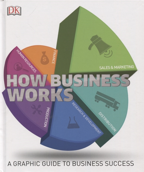 Fishel A., Sturgeon A., Ahmed S. И др. (ред.) How Business Works A Graphic Guide To Business Success цена