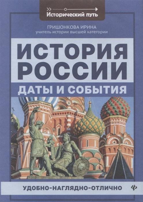 История России даты и события