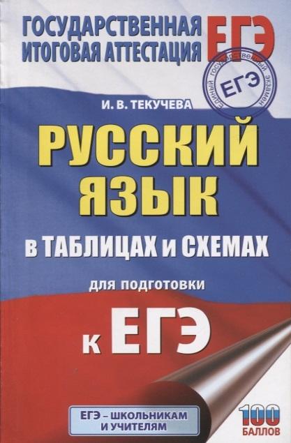 Текучева И. Русский язык в таблицах и схемах для подготовки к ЕГЭ 10-11 классы билык елена николаевна химия в определениях таблицах и схемах 7 11 классы