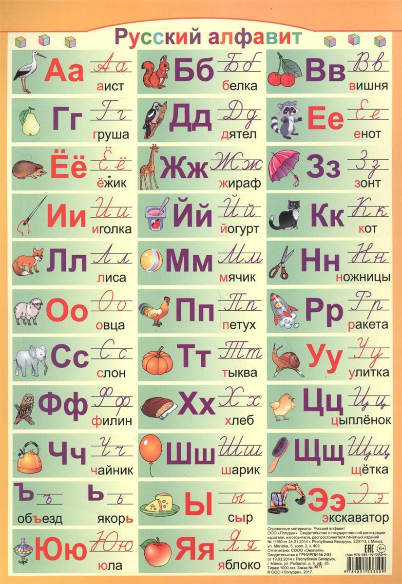 Справочные материалы. Русский  алфавит