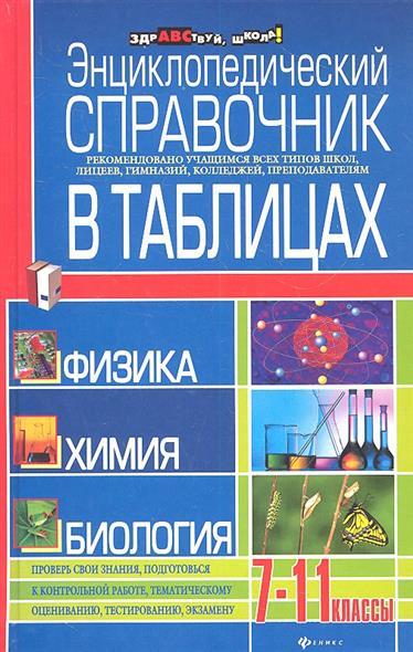 Энциклопедический справочник в таблицах. Физика, химия, биология