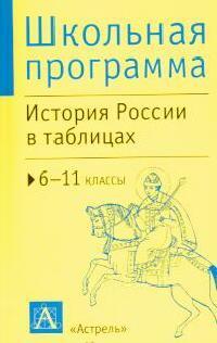 История России в таблицах 6-11 кл