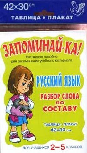 Запоминайка Русский язык Разбор слова по составу