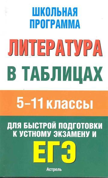 Литература в таблицах 5-11 кл Справ. материалы