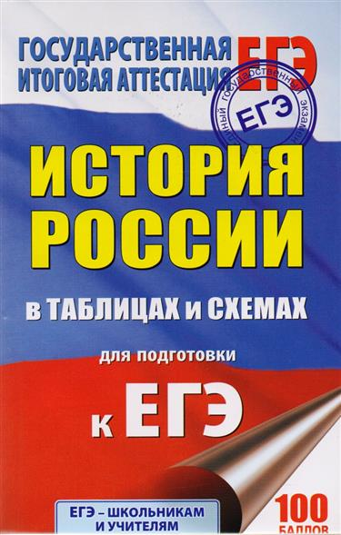 ЕГЭ. История России в таблицах. 10-11 классы