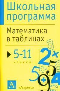 Математика в таблицах 5-11 кл