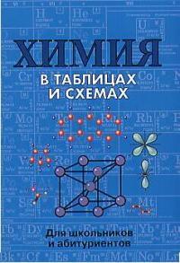 Химия в таблицах и схемах Для школ. и абит.