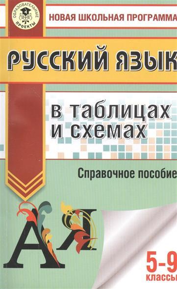 Текучёва И. Русский язык в таблицах и схемах. 5-9 классы