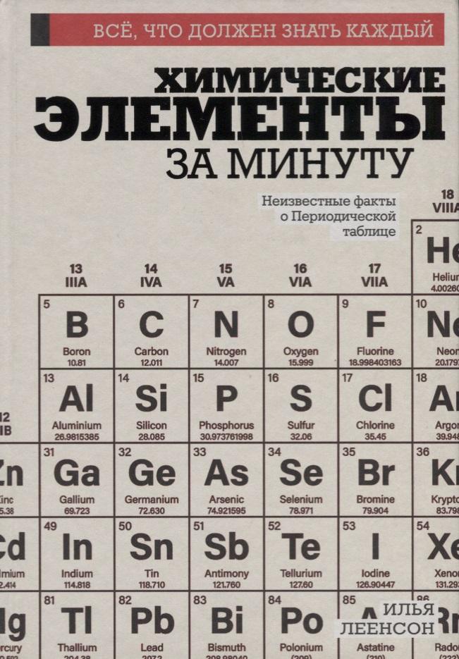 Химические элементы за минуту. Неизвестные факты о Периодической таблице