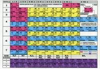 Периодическая система химических элементов Д.И. Менделеева. Растворимость кислот, оснований, солей в воде и цвет вещества периодическая система элементов д и менделеева наглядное пособие для школы