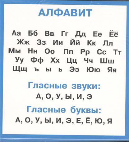 Правила по русскому языку в таблицах. 1-4 кл. Набор карточек