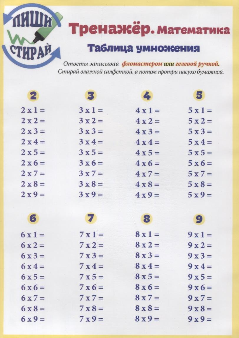 Красницкая А. (сост.) Справочные материалы. Тренажер. Математика. Таблица умножения. Таблица умножения вразброс таблица умножения таблица деления таблица вертушка