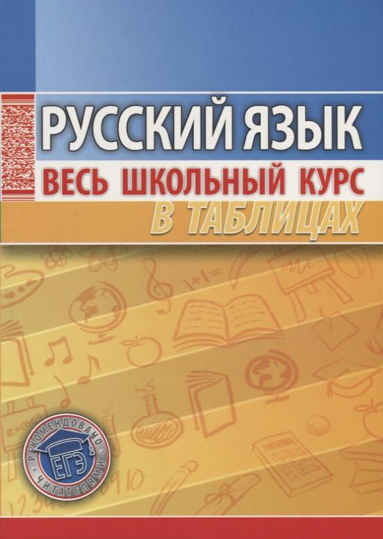 купить Петкевич Л. (сост.) Русский язык. Весь школьный курс в таблицах по цене 201 рублей