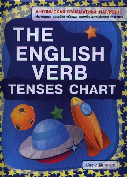 The English Verb Tenses Chart. Схема времен английского глагола. Наглядное пособие
