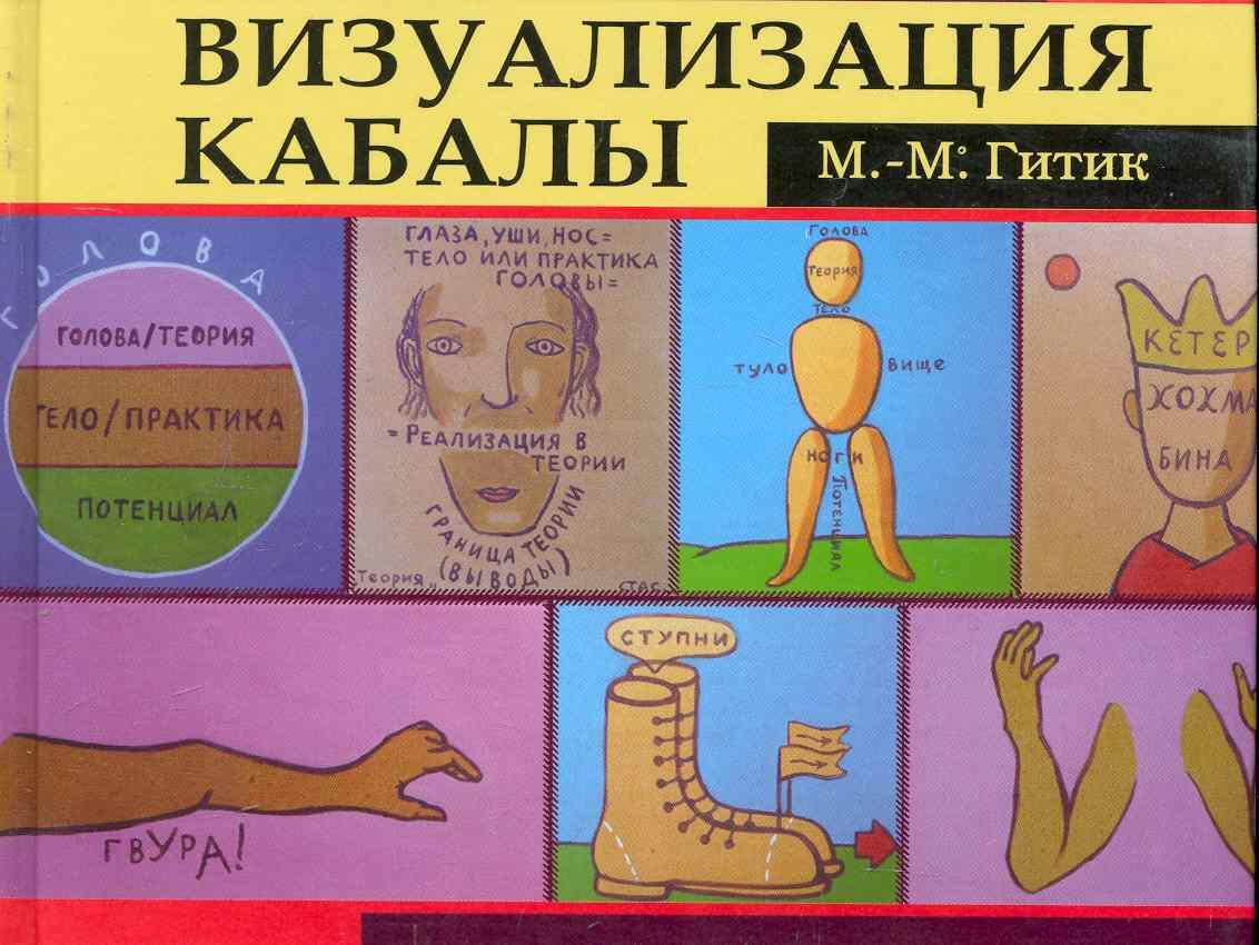 Гитик М.-М. Визуализация Кабалы