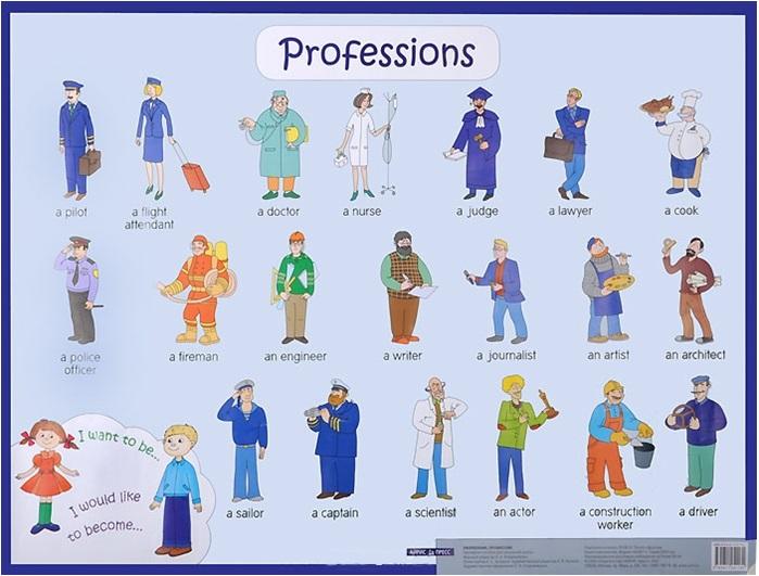 Профессии. Professions. Наглядное пособие для начальной школы